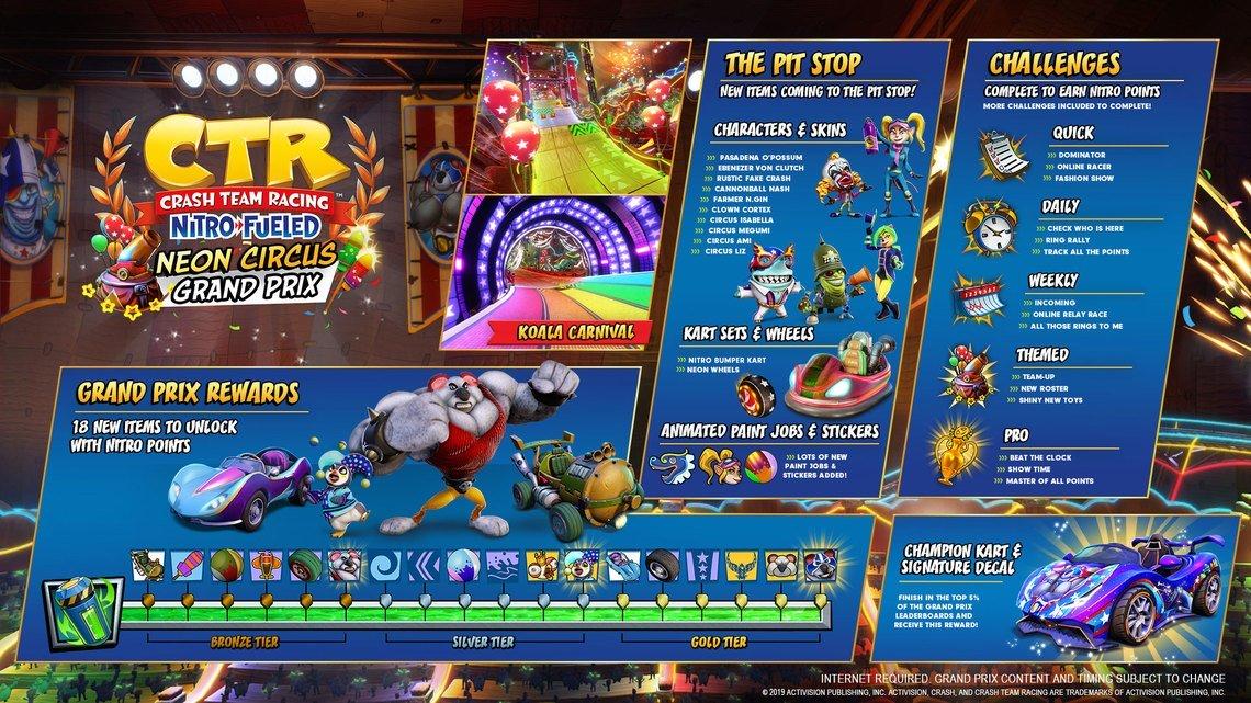 Crash Team Racing: Nitro-Fueled - Neon Circus Grand Prix