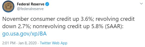 federal reserve november consumer credit tweet